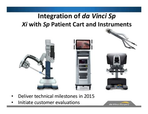 Intuitive Surgical Investor presentation q315