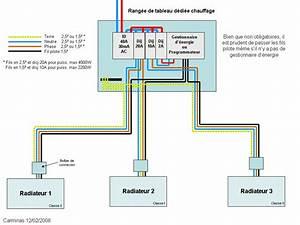 Thermostat Programmable Sans Fil Radiateur Electrique : sch ma forum electricite raccorder thermostat programmable ~ Premium-room.com Idées de Décoration