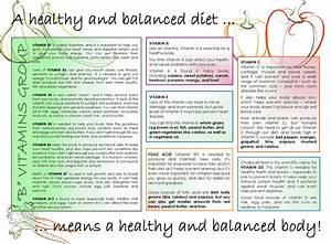 vitamin chart | Health & Fitness | Pinterest