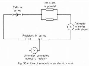 Electric Circuit  Use Of Ammeters And Voltmeters Physics