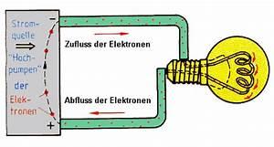 Wie Erzeugt Man Strom : elektrischer strom vig wirkt ~ Lizthompson.info Haus und Dekorationen