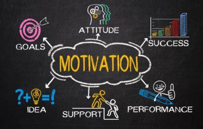 key steps  motivate  inspire  team invista