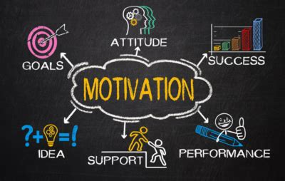 7 Key-Steps to Motivate and Inspire Your Team - Invista