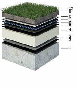 Asfaltový nátěr střechy
