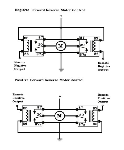mechanical help with bed motors