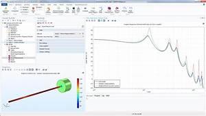 Wellenlängen Berechnen : simulationssoftware f r akustik und schwingungsanalysen ~ Themetempest.com Abrechnung
