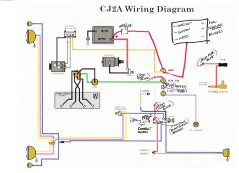 Willy Jeep Alternator Regulator Wiring by Fuse Block Install The Cj2a Page Forums
