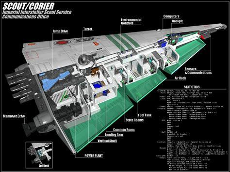 starship deck plans pdf freelance traveller multimedia gallery type s scout