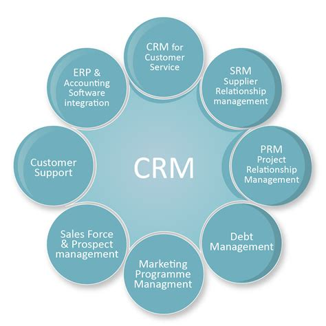 Crm And How You Can Use It  The Northern Path. Nursing Schools With No Waiting List. B2b Sales Lead Generation Dymo Barcode Labels. Auto Body Schools In Pa Usda Rural Eligibility. Verizon Wireless Stocks Finance Car Bad Credit