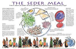 seder meal placemat productgoods mark zimmermann