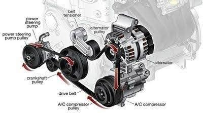 starter motor  mounted   bottom  drive