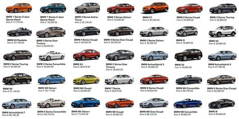 jme on quot just made this every bmw available today