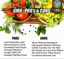 166 best GMOs images on Pinterest   Food network/trisha ...