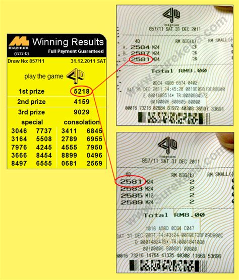 malaysia lottery result prediction magnum  forecast result tips  formula magnum