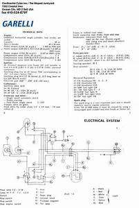 Garelli Diagrams