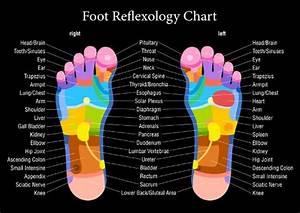 reflexology and chronic pain