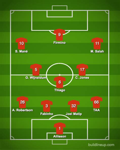 """""""£108m forward returns to team"""": Predicted XI vs Spurs ..."""