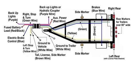 2002 Toyotum Tundra 6 Cyl Wiring Diagram by Solved I Need To Connect A Four Wire To The Trailer