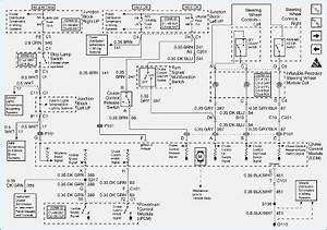 2005 chevy impala wiring diagram vivresavillecom With starter wiring diagram as well caprice lt1 wiring harness diagram