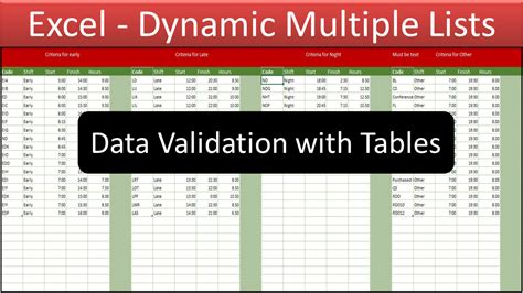 how to load data into multiple tables using sql loader display excel table in userform vba data entry userform