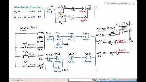 plc tutorial twidosuite 6 fwd rev open loop