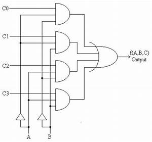 How Do To Implement Full Subtractor Using 4 1 Multiplexer