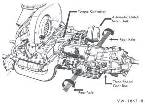 similiar 1972 vw beetle engine diagram keywords 1970 vw beetle fuse box wiring diagram also vw bus fuse box diagram