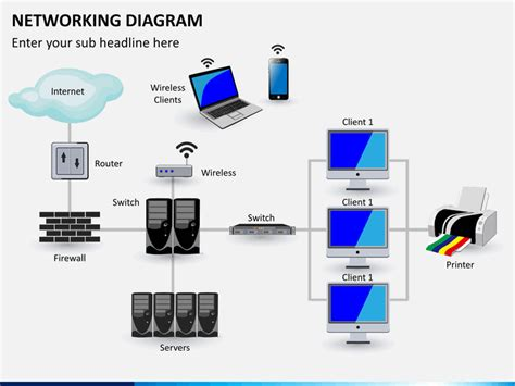 networking diagram powerpoint template sketchbubble