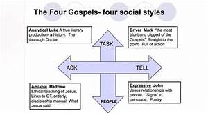 Four Gospels Chart 4 Gospels 4 Social Styles Teamwork In The Bible Adrian