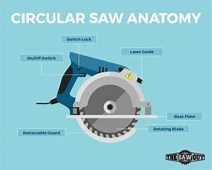 The Best Circular Saw For 2018