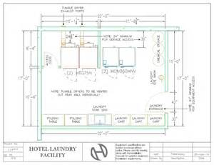 make your own floor plans laundry design east coast laundry atlantic canada s