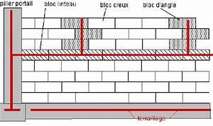 Ferraillage Fondation Mur De Cloture : r hausser mon mur de cloture ~ Dailycaller-alerts.com Idées de Décoration