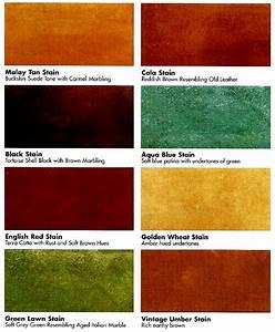 Acetone Dyes