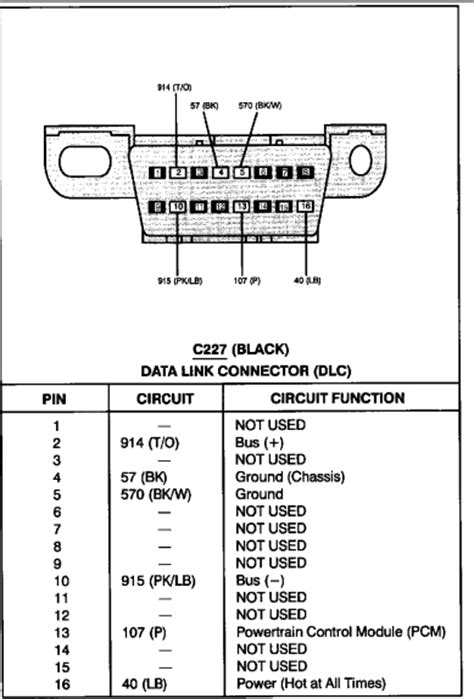2000 F250 Obd2 Wiring Diagram by 1996 Obdii Pinout Ford F150 Forum Community Of Ford