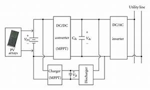 Photovoltaic Power System With An Interleaving Boost