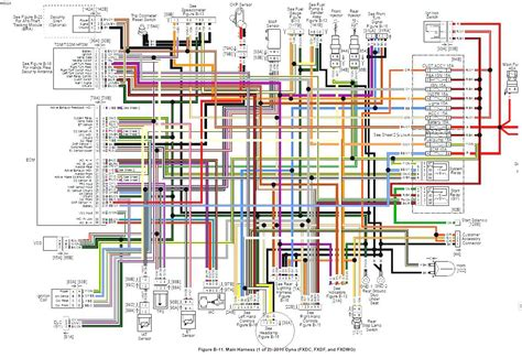 Street Glide Handlebar Wiring Diagram For 2014 - Wiring ... on