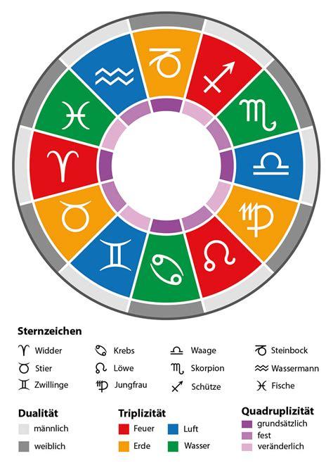 Sternzeichen 12 März by Sternzeichen 220 Bersicht Tierkreiszeichen Nach Datum Mit