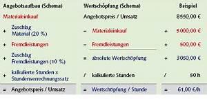 Stundenverrechnungssatz Berechnen : know how f r praktiker sbz ~ Themetempest.com Abrechnung