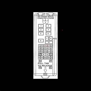 Instrument Panel Fuse Box Diagram For 1999 Mercury Sable