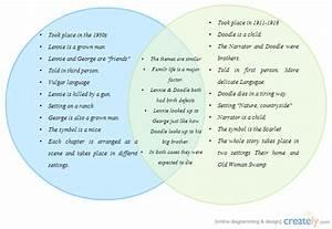 essay topics on the tempest chegg com homework help reviews essay topics on the tempest