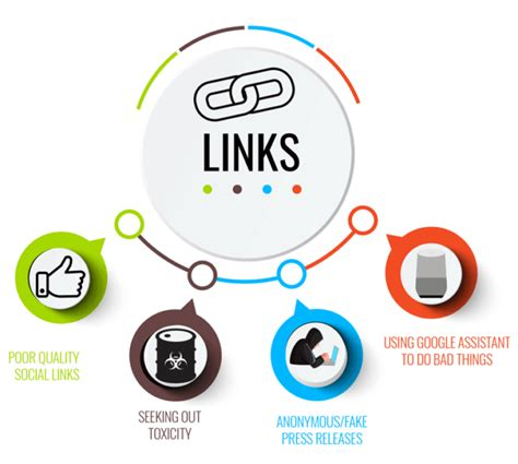 Seo Links by The Future Of Negative Seo Part 6 Search Engine Land