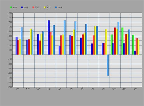 Buying bitcoin at a lower price while aiming to sell it off at a higher price. Monthly Results for November 2014 are updated! Profit: +541 PIPs http://www.SMSForexSignals.net ...