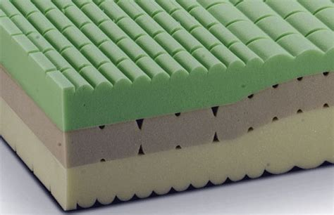meglio materasso in lattice o memory meglio il materasso in lattice o memory foam