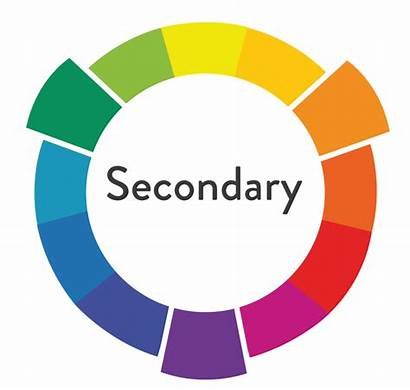 Secondary Colors Primary Psychology Complete Marketing Wheel