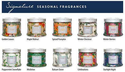 Partylite Find Your Signature Seasonal Fragrances