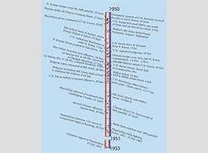 Korean War Timeline 1950 1953 0