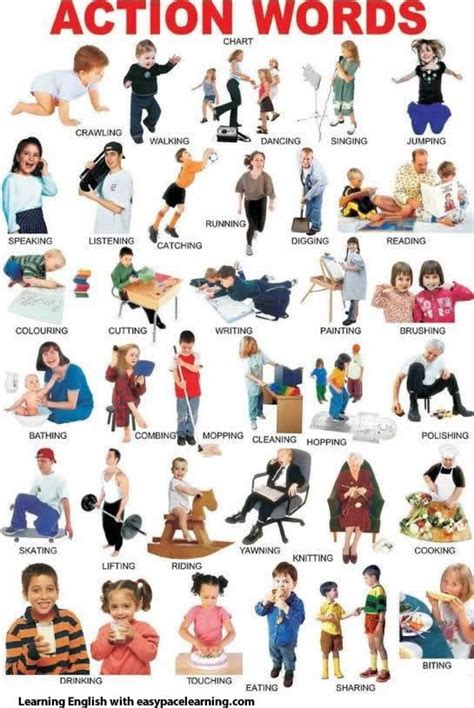 List Of Action Verbs  Action Words English Grammar