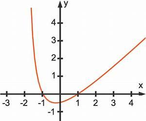 Grenzwerte Von Reihen Berechnen : grenzwerte x gegen unendlich online lernen ~ Themetempest.com Abrechnung