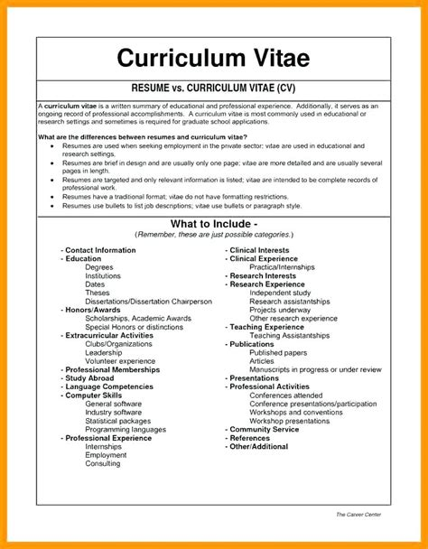 How To Cv by 13 Academic Curriculum Vitae Sle Letter