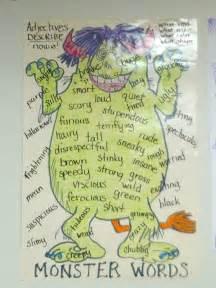 Monster Adjectives Anchor Chart